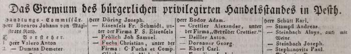 1835. Fuchs-fée dohánygyár