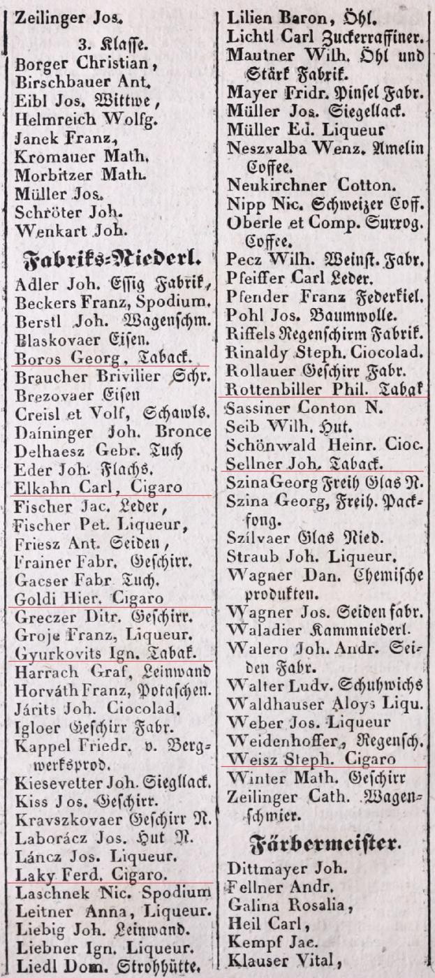 1839. Szivar és dohánygyárosok