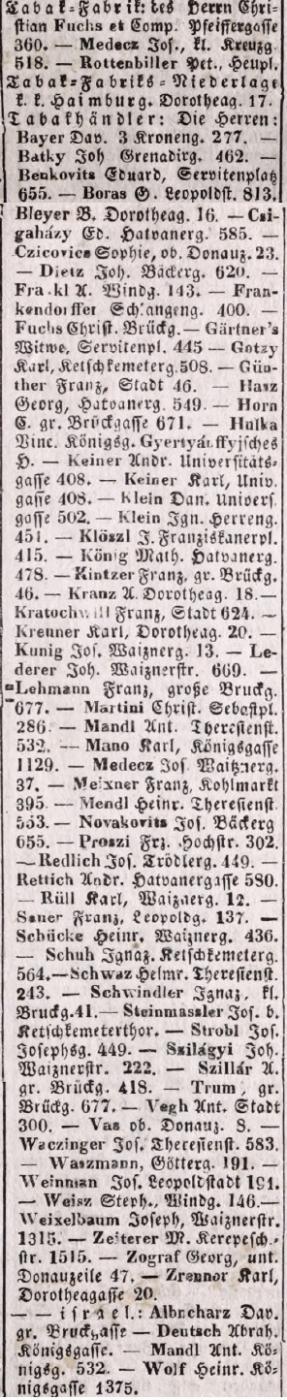 1844. Dohánygyárosok és kereskedők