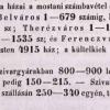 1846.10.13. Pesti szivargyárak