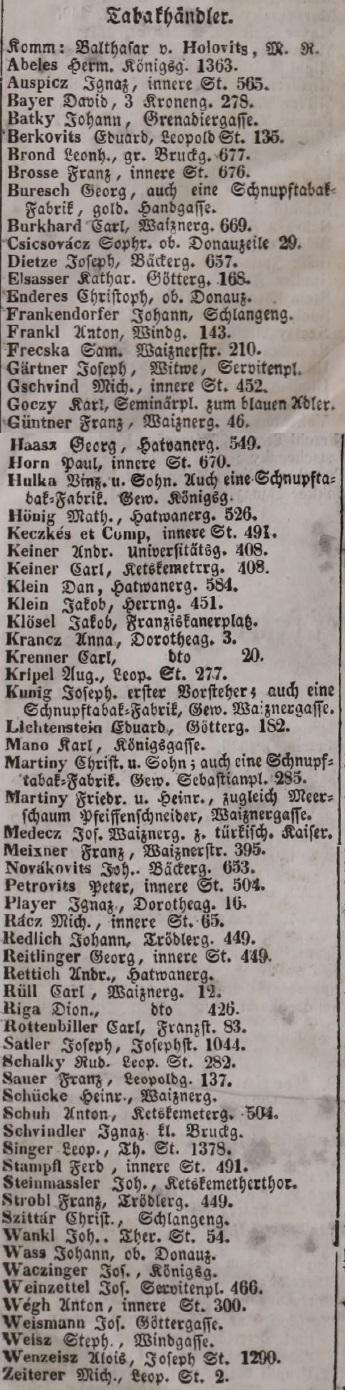 1846. Dohánykereskedők
