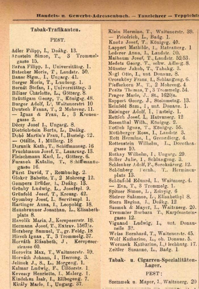 1874. Trafikosok