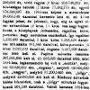 1887.10.29. Szivarfogyasztás