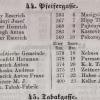 1858. Terézvárosi Dohánygyár