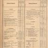 1875.07.01. Dohány-árjegyzék